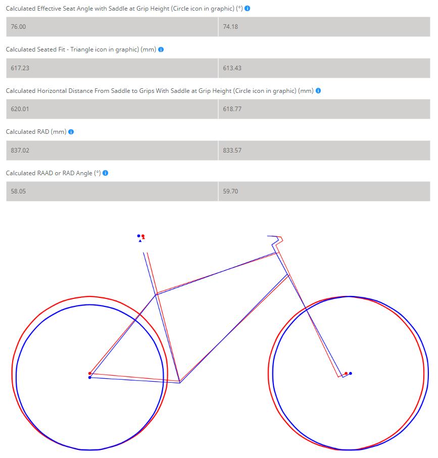 Bike Geometry Calculator